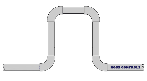 Pipe15